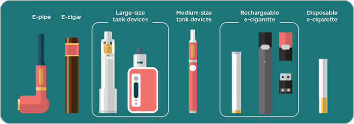 What type of Electronic Cigarette is right for you?